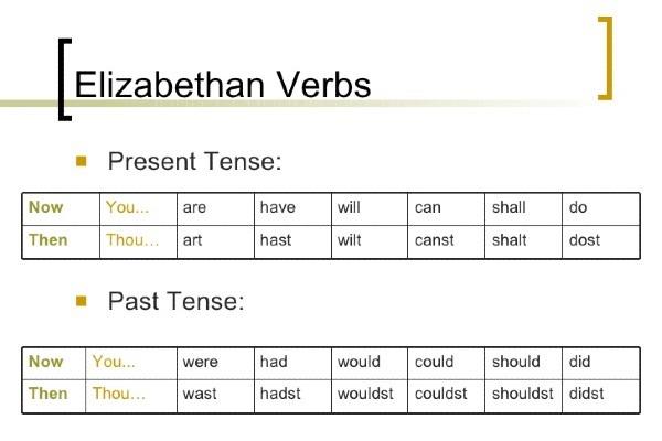 Knowing Shakespearean verbs